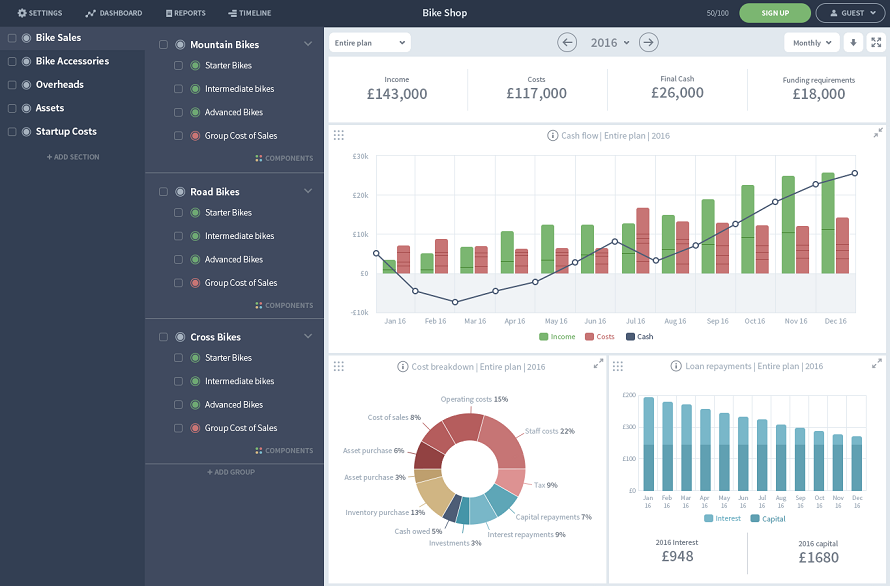 Screenshot of Brixx financial planning software showing cash flow forecast chart and business modelling plan area.