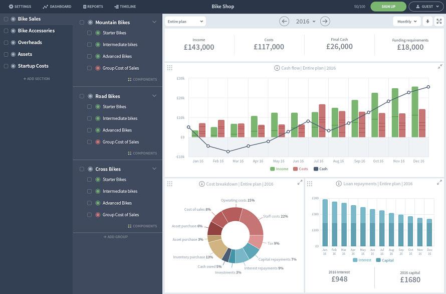 Image result for Cash Flow Forecasting Software